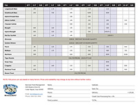 BJPond Fish Order Form-Thumbnail