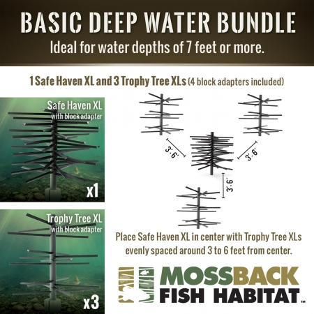Mossback Basic Deep Water Bundle