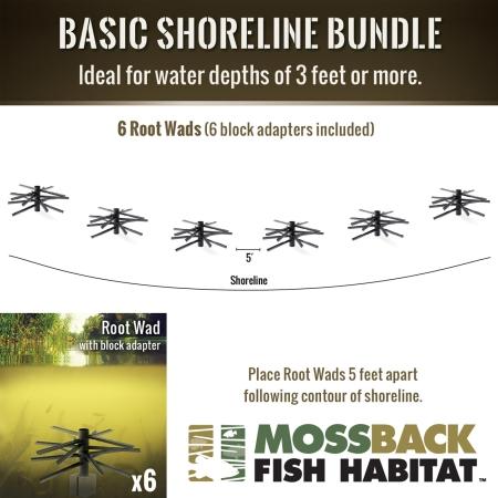 Mossback Basic Shoreline Bundle